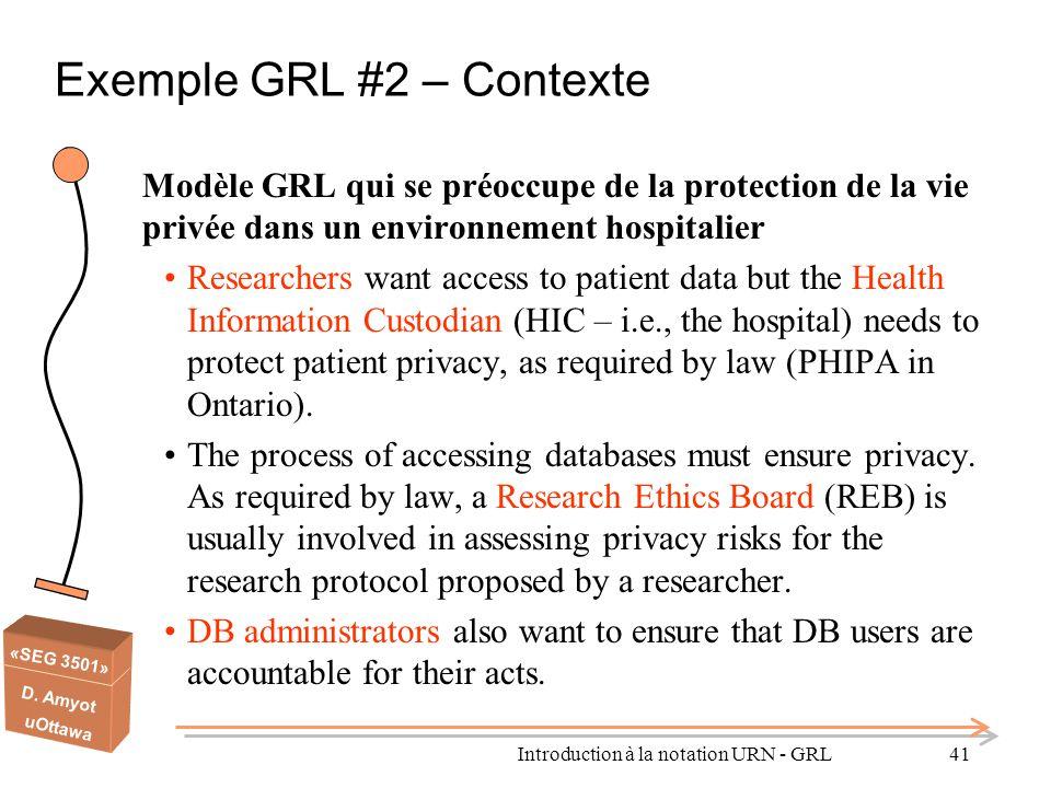 Exemple GRL #2 – Contexte