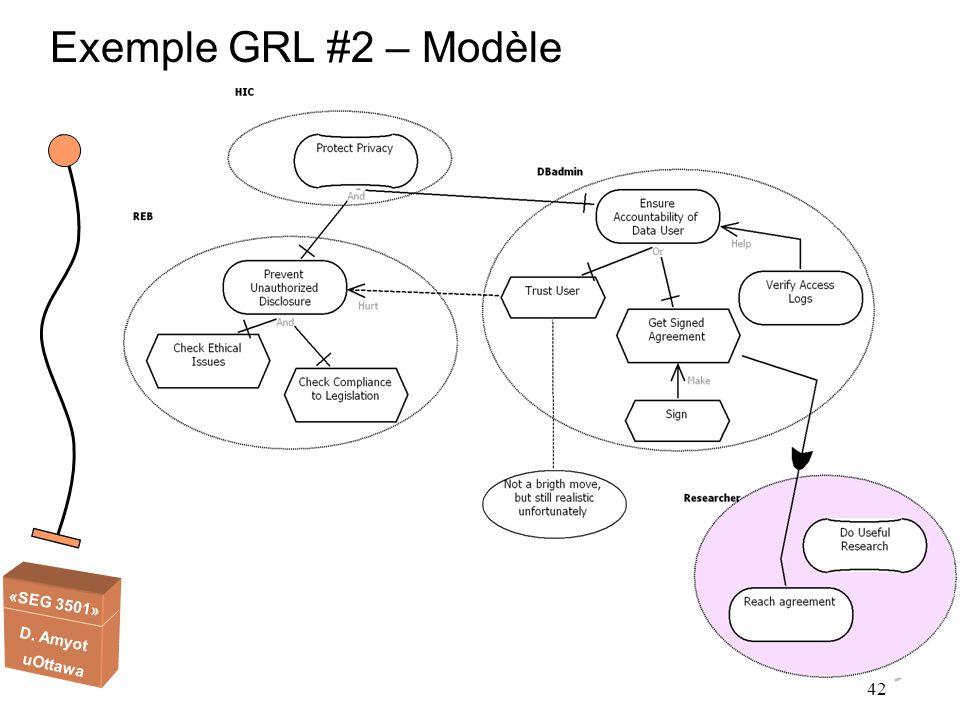 Exemple GRL #2 – Modèle
