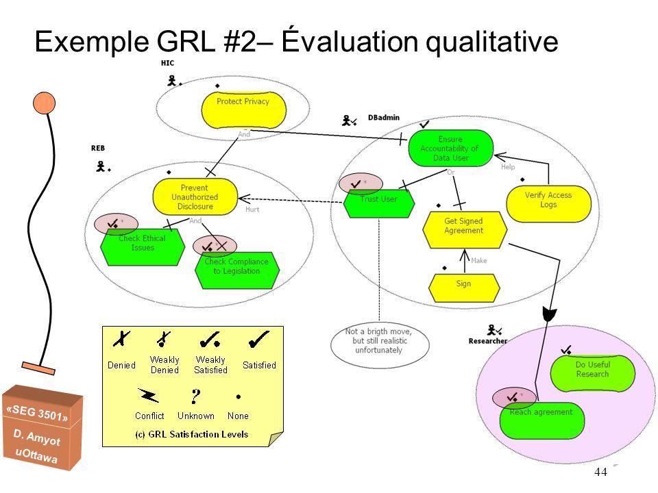 Exemple GRL #2– Évaluation qualitative