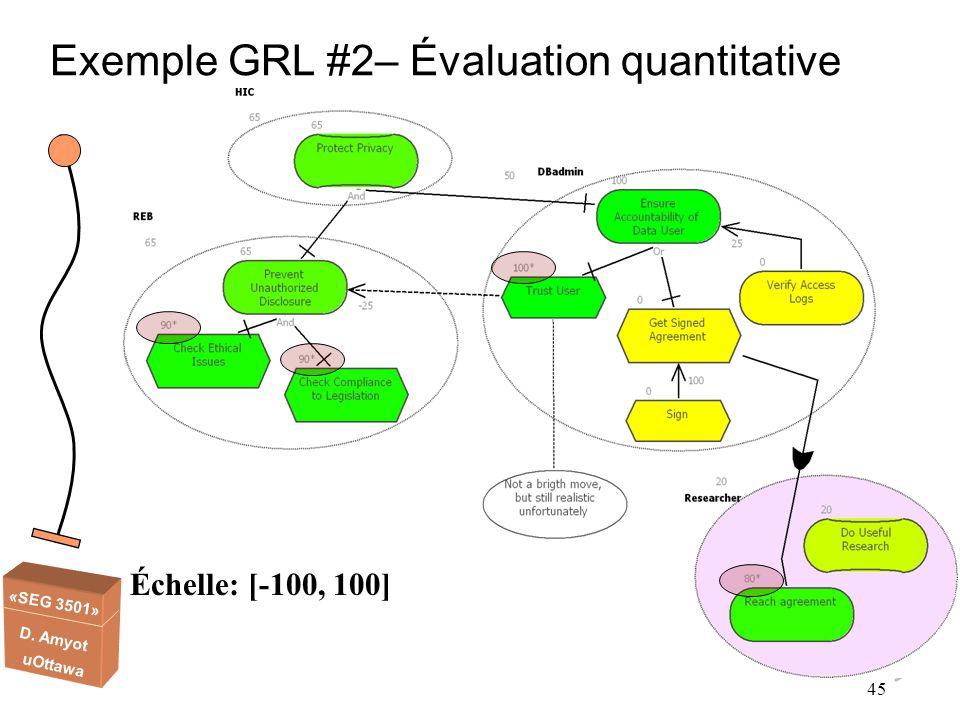 Exemple GRL #2– Évaluation quantitative