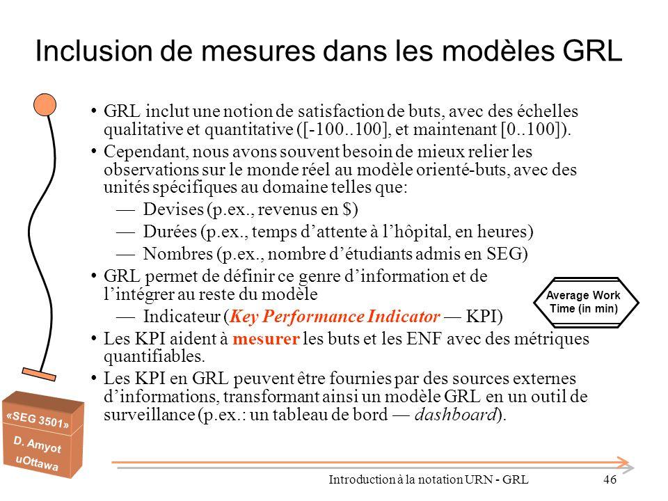 Inclusion de mesures dans les modèles GRL