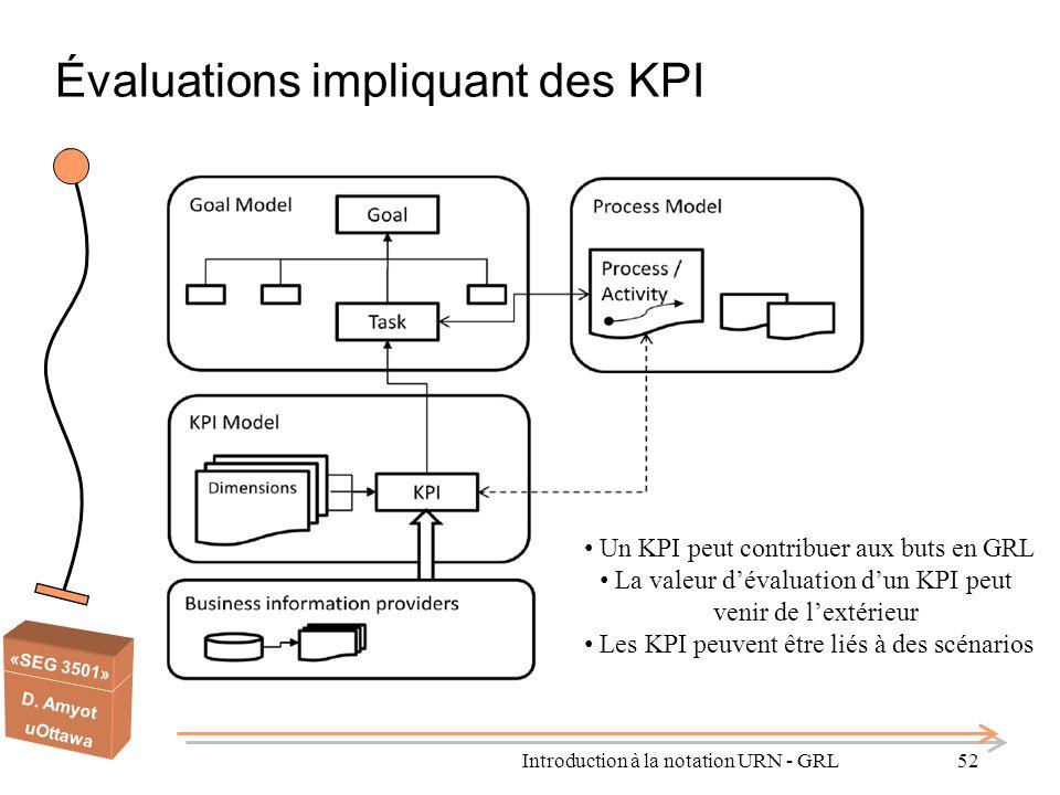 Évaluations impliquant des KPI