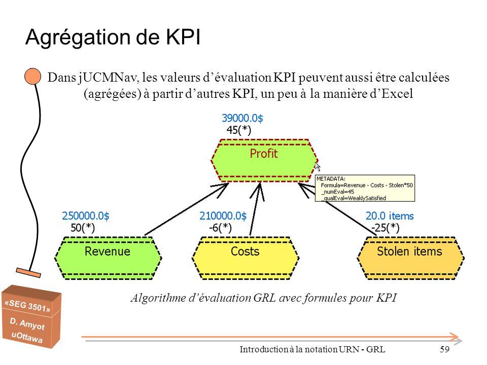 Agrégation de KPI Dans jUCMNav, les valeurs d'évaluation KPI peuvent aussi être calculées.