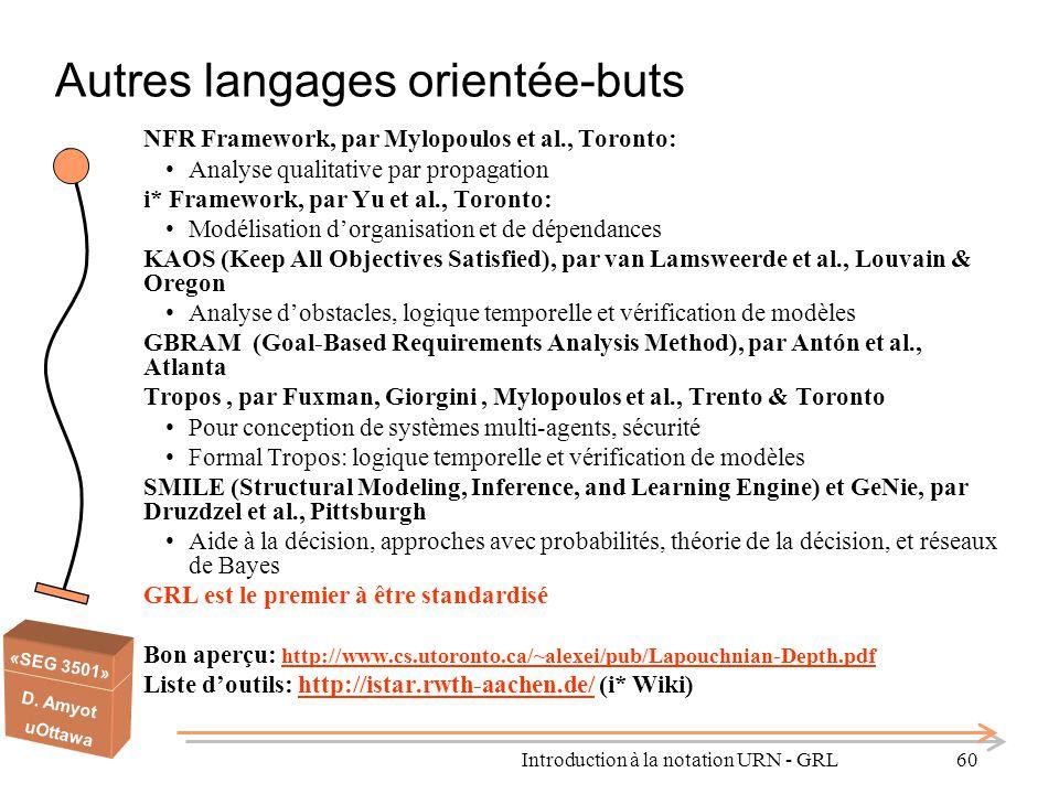 Autres langages orientée-buts