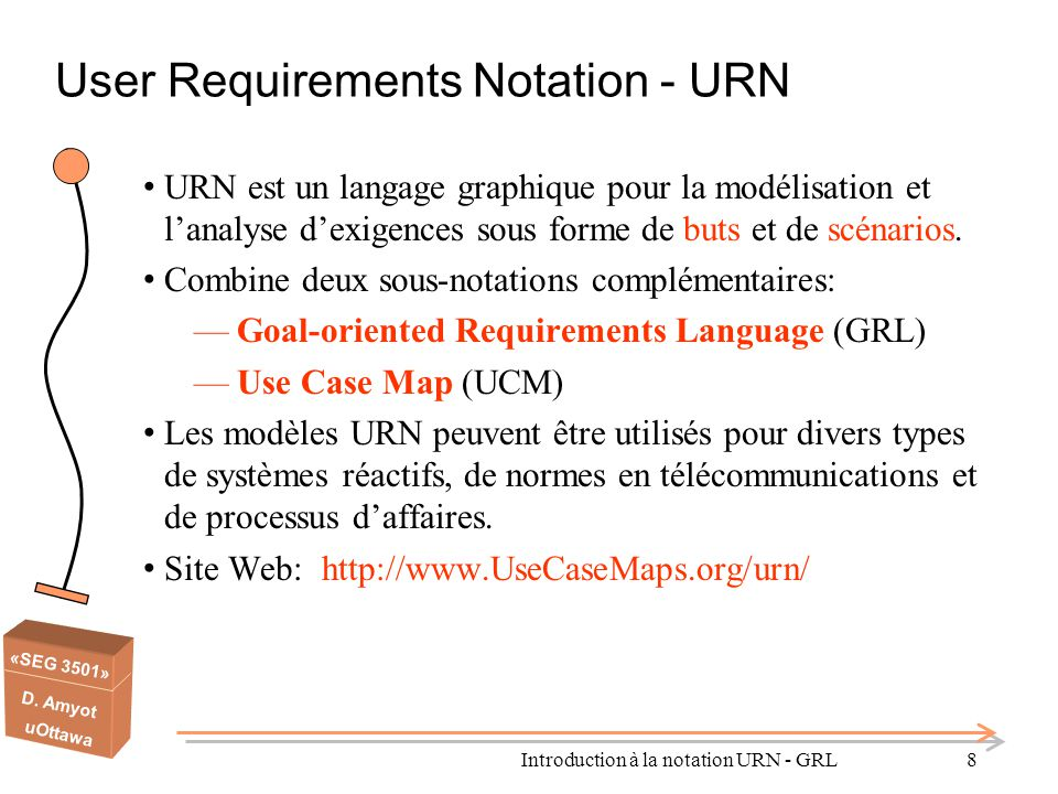 User Requirements Notation - URN