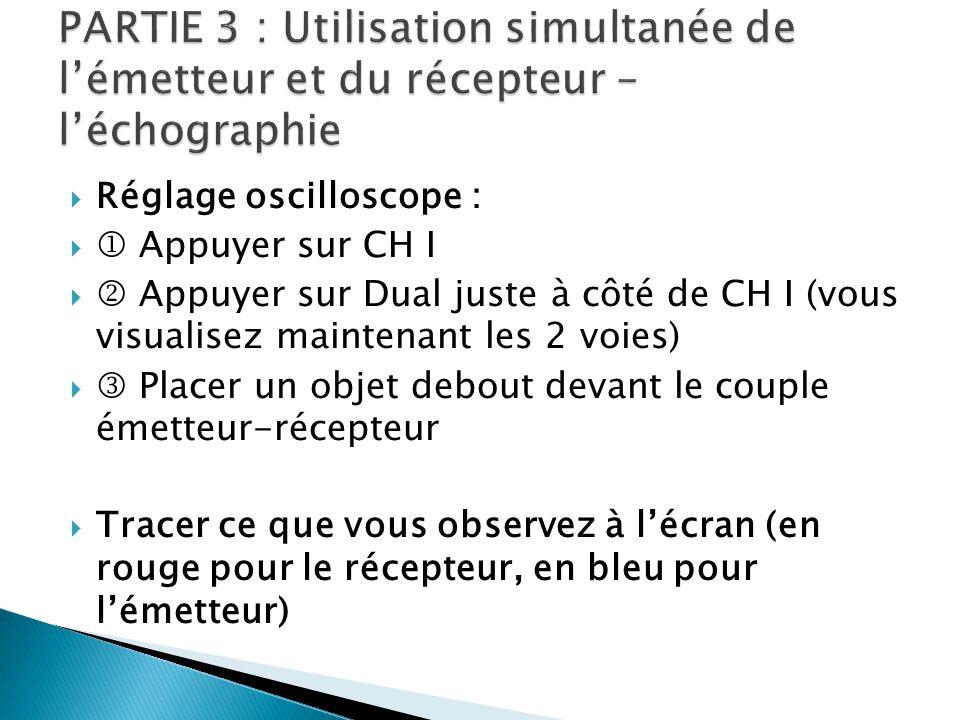 PARTIE 3 : Utilisation simultanée de l'émetteur et du récepteur – l'échographie
