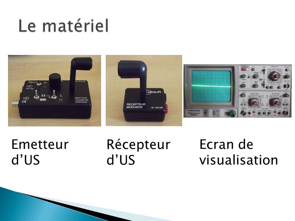 Le matériel Emetteur d'US Récepteur d'US Ecran de visualisation