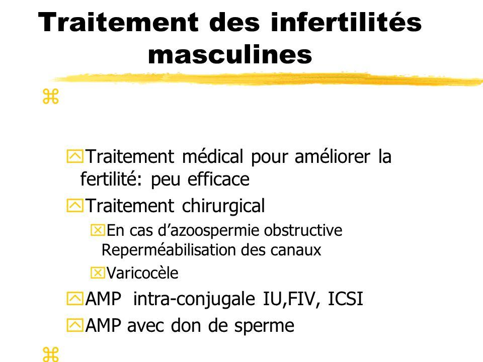 Traitement des infertilités masculines