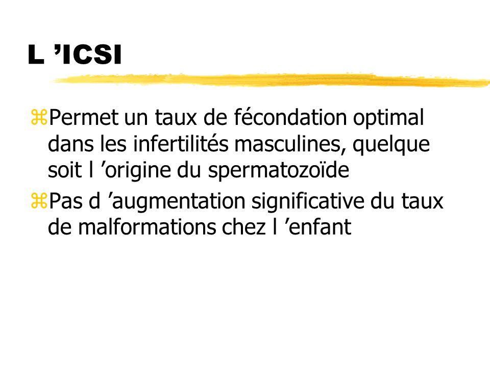 L 'ICSI Permet un taux de fécondation optimal dans les infertilités masculines, quelque soit l 'origine du spermatozoïde.
