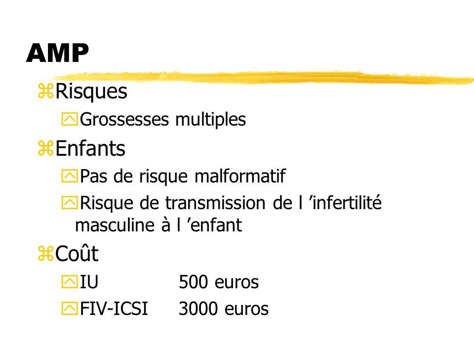 AMP Risques Enfants Coût Grossesses multiples