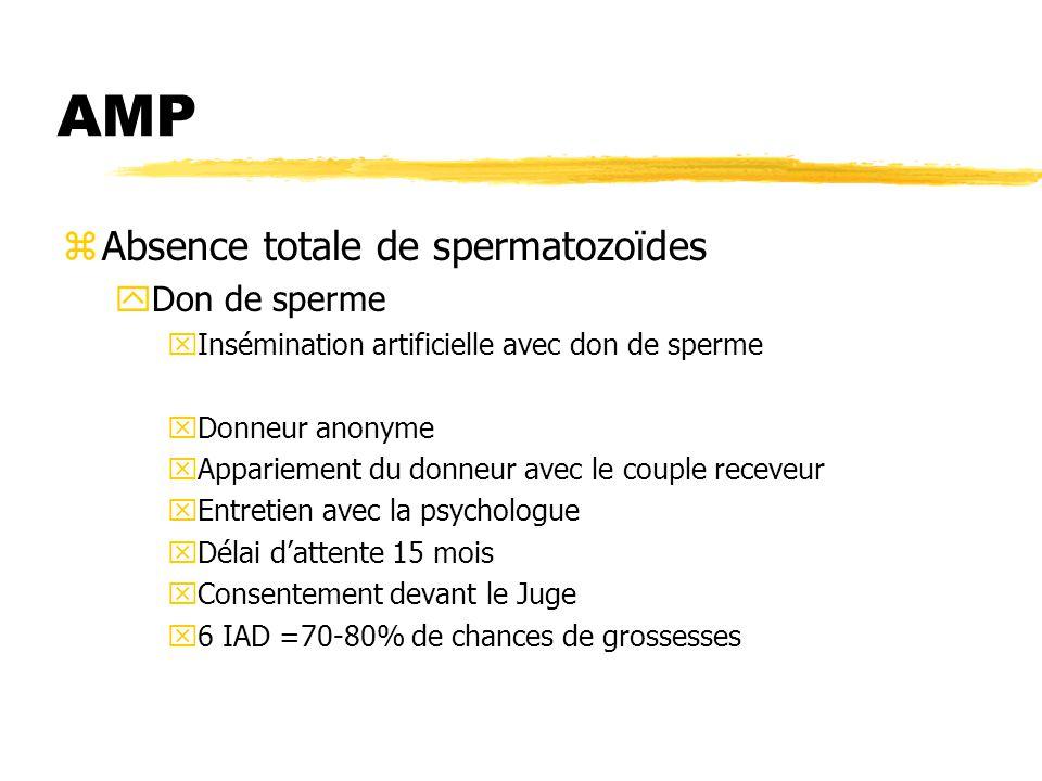 AMP Absence totale de spermatozoïdes Don de sperme