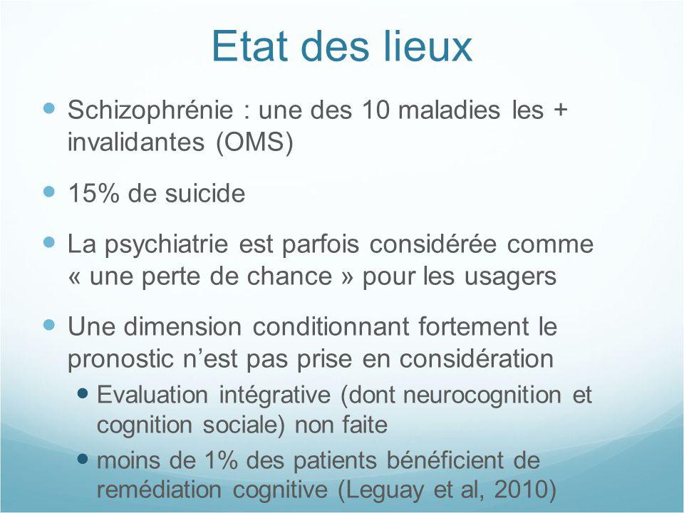 Etat des lieux Schizophrénie : une des 10 maladies les + invalidantes (OMS) 15% de suicide.