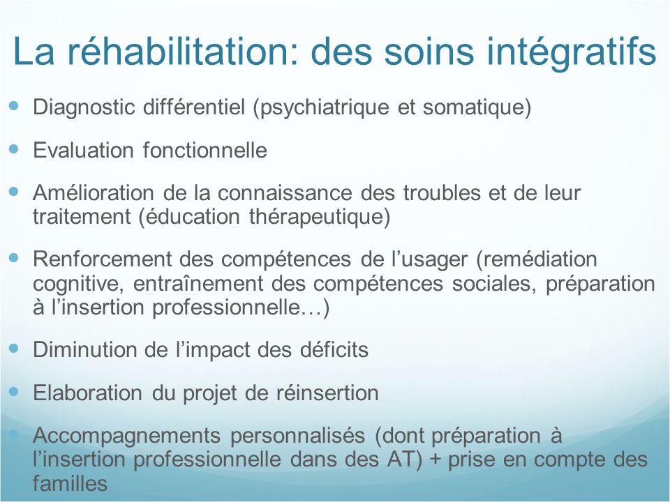 La réhabilitation: des soins intégratifs