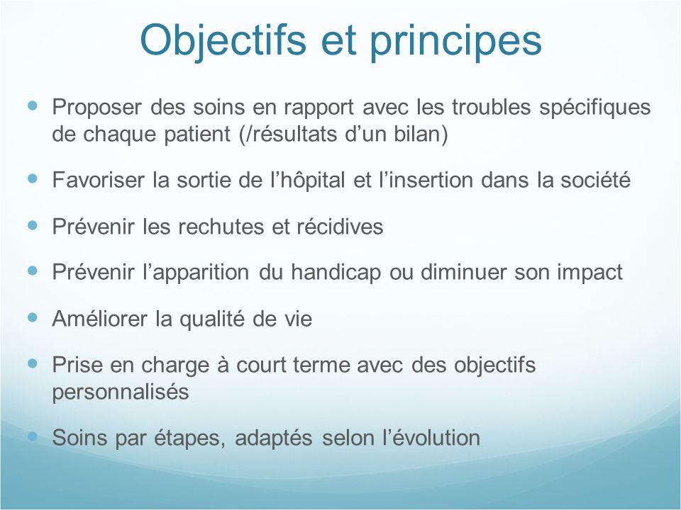 Objectifs et principes