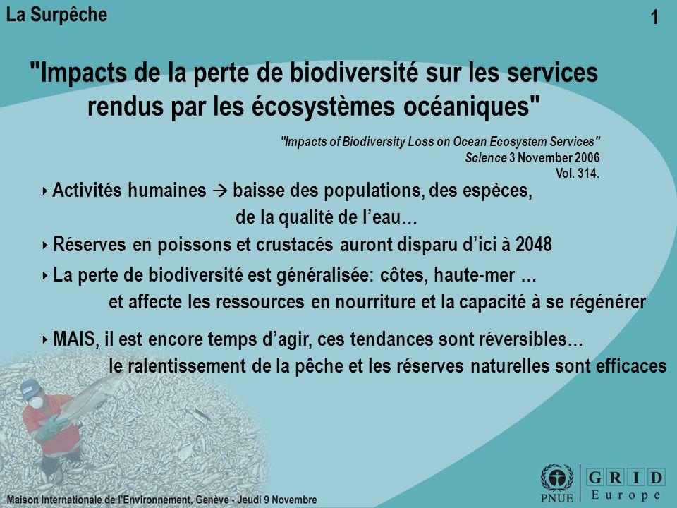 Impacts de la perte de biodiversité sur les services