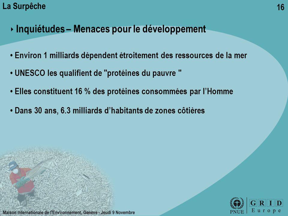 ‣ Inquiétudes – Menaces pour le développement