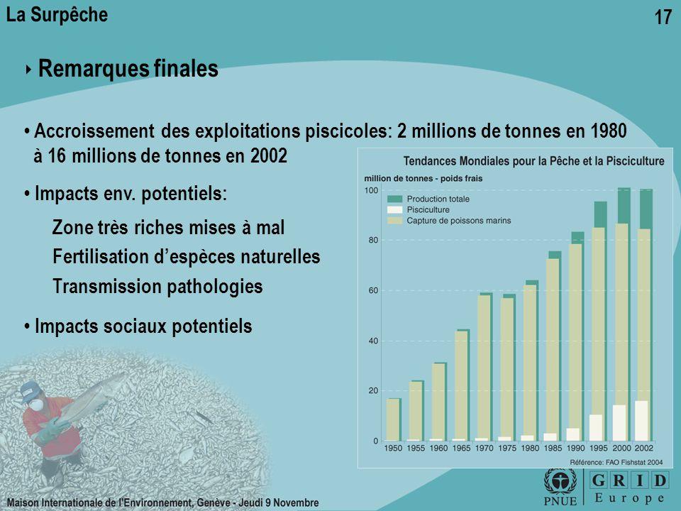 ‣ Remarques finales • Accroissement des exploitations piscicoles: 2 millions de tonnes en 1980. à 16 millions de tonnes en 2002.