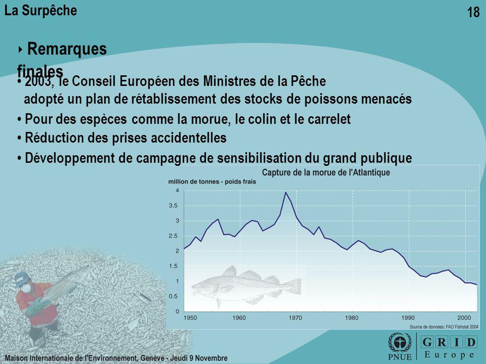 ‣ Remarques finales • 2003, le Conseil Européen des Ministres de la Pêche. adopté un plan de rétablissement des stocks de poissons menacés.