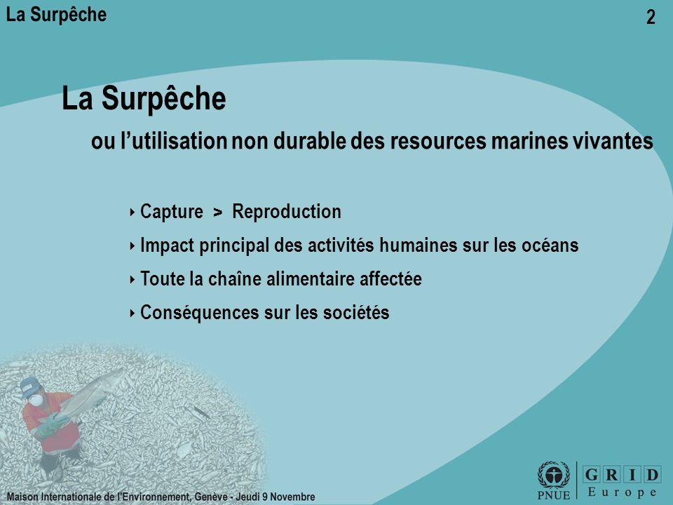 La Surpêche ou l'utilisation non durable des resources marines vivantes. ‣ Capture > Reproduction.