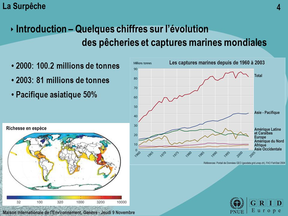 ‣ Introduction – Quelques chiffres sur l'évolution