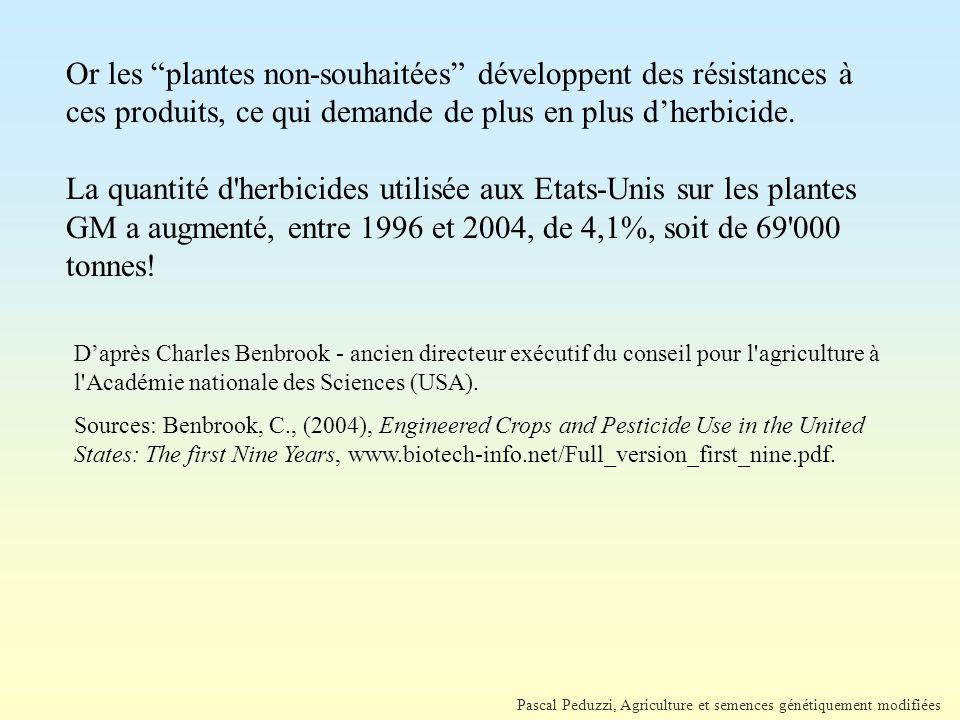 Or les plantes non-souhaitées développent des résistances à ces produits, ce qui demande de plus en plus d'herbicide.
