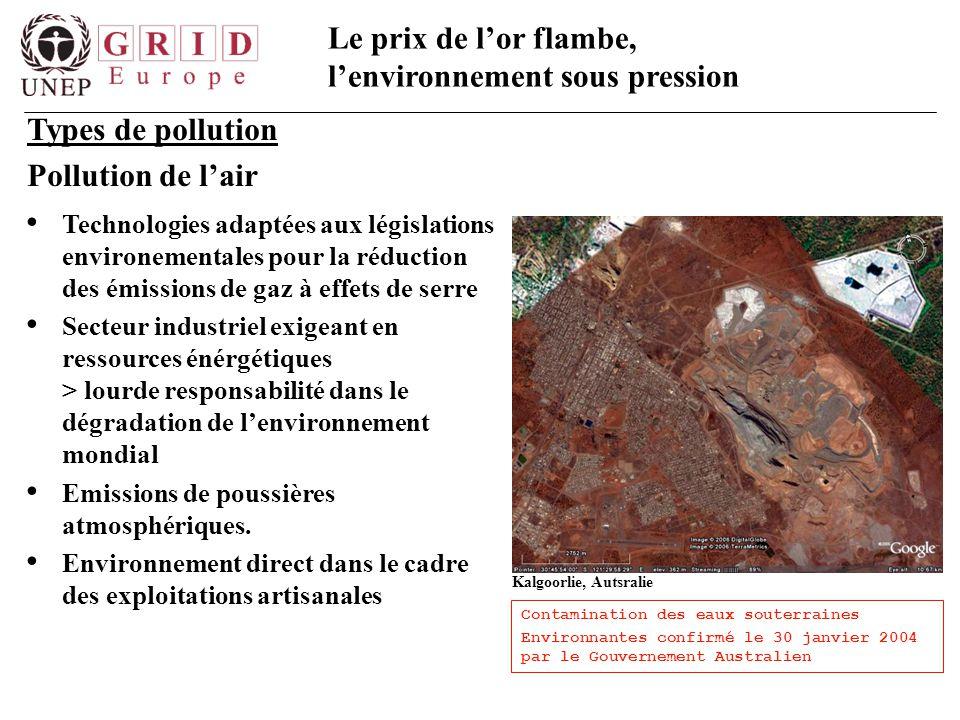 Types de pollution Pollution de l'air