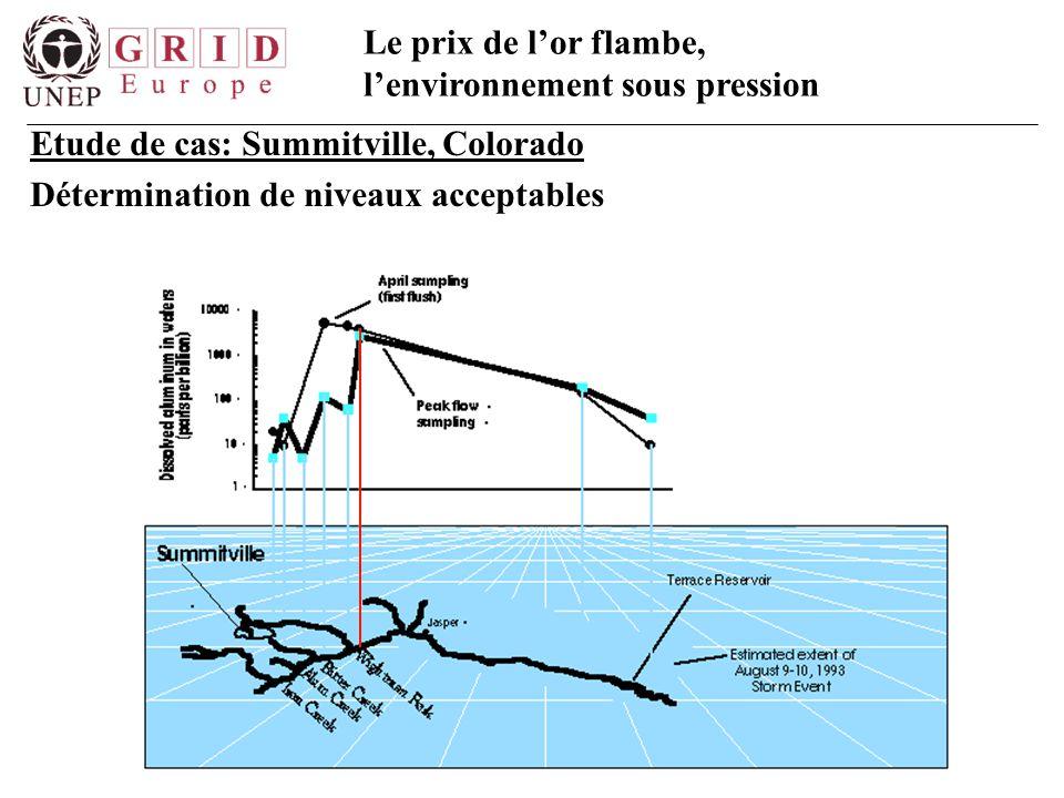 Etude de cas: Summitville, Colorado