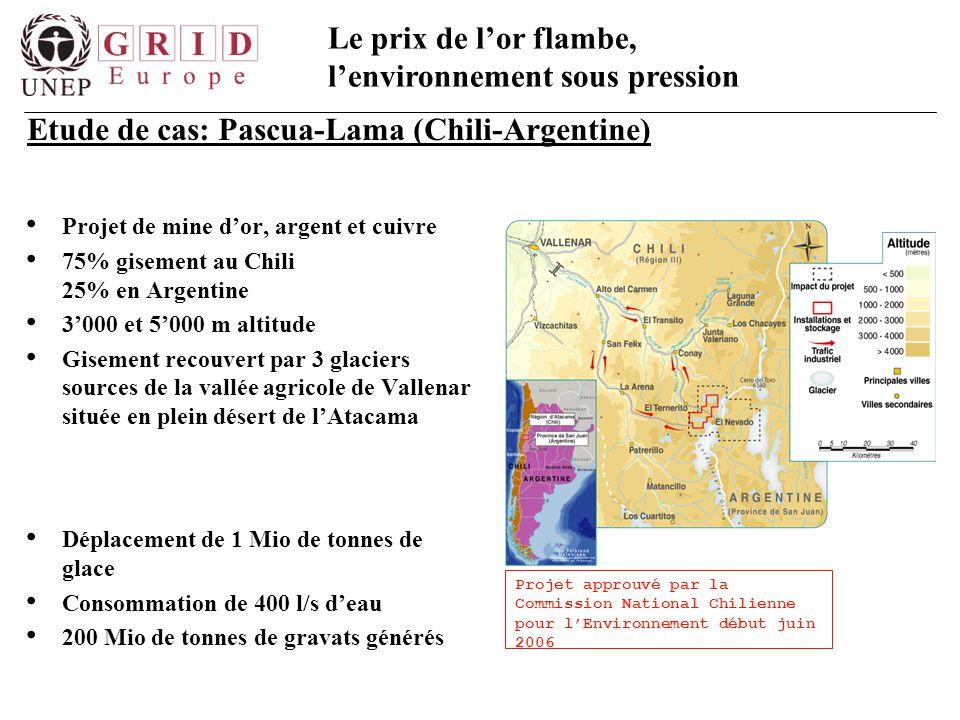 Etude de cas: Pascua-Lama (Chili-Argentine)