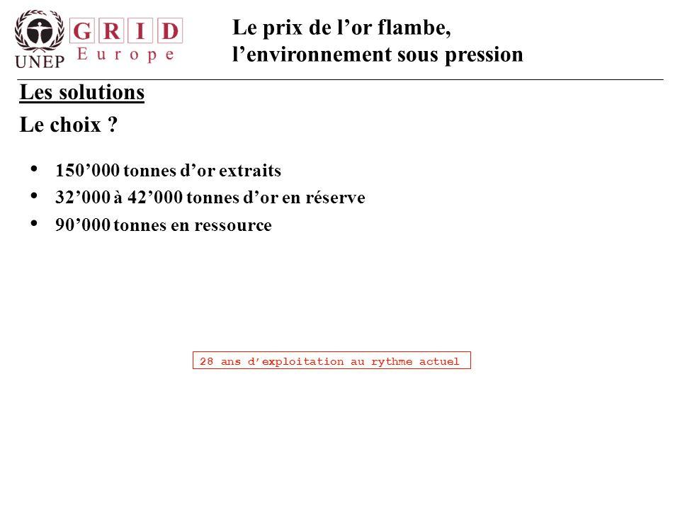 Les solutions Le choix 150'000 tonnes d'or extraits