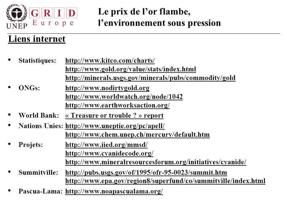 Liens internet