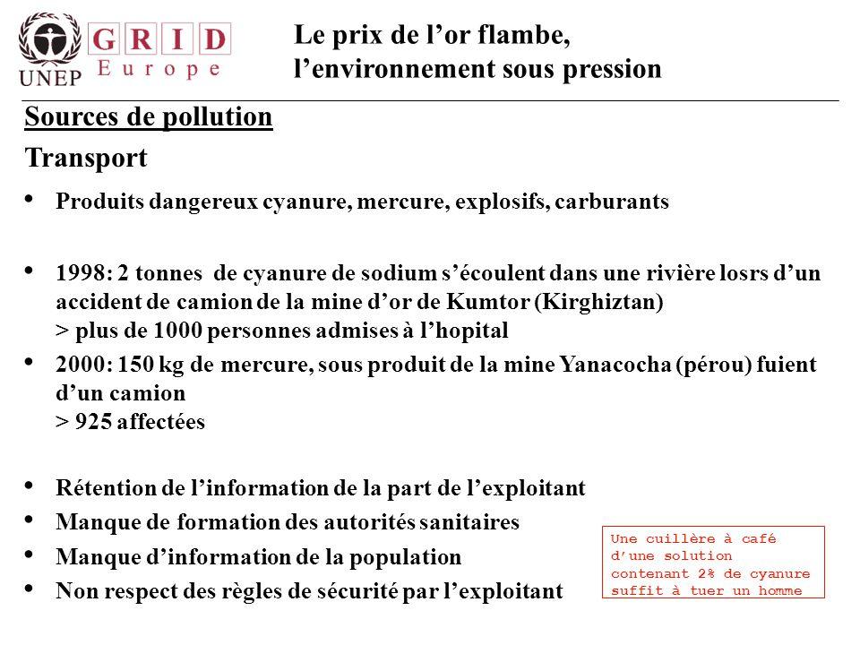 Sources de pollution Transport