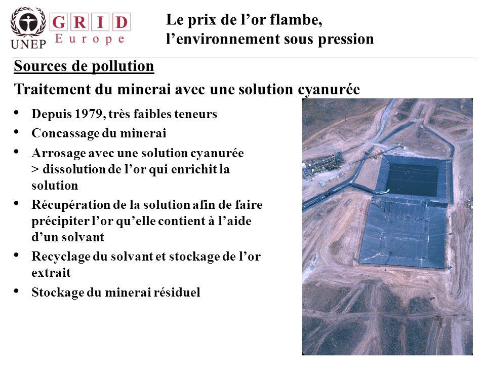 Traitement du minerai avec une solution cyanurée