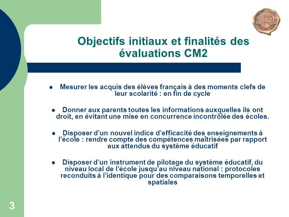 Objectifs initiaux et finalités des évaluations CM2
