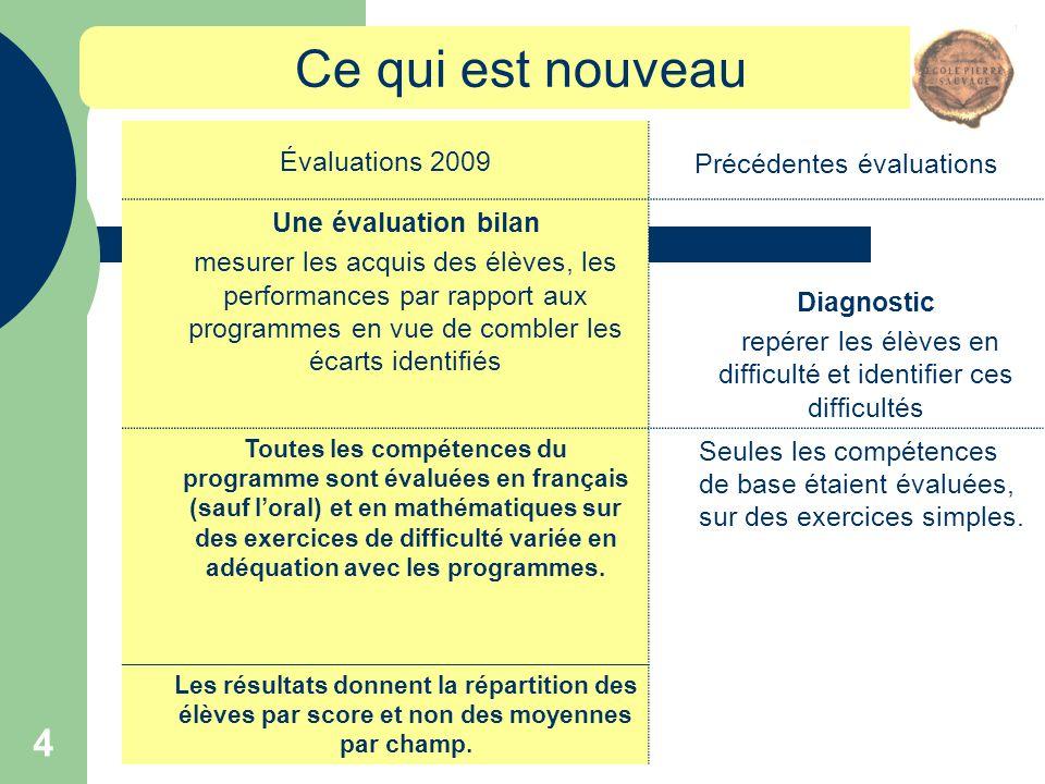 Ce qui est nouveau Précédentes évaluations Évaluations 2009
