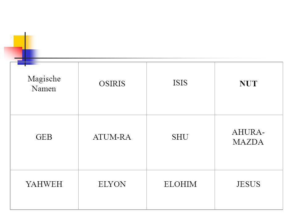 Magische Namen OSIRIS ISIS NUT GEB ATUM-RA SHU AHURA-MAZDA YAHWEH ELYON ELOHIM JESUS