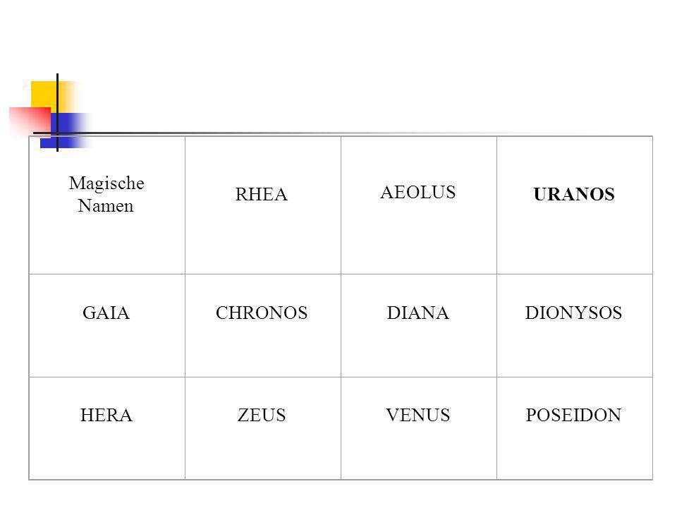 Magische Namen RHEA AEOLUS URANOS GAIA CHRONOS DIANA DIONYSOS HERA ZEUS VENUS POSEIDON