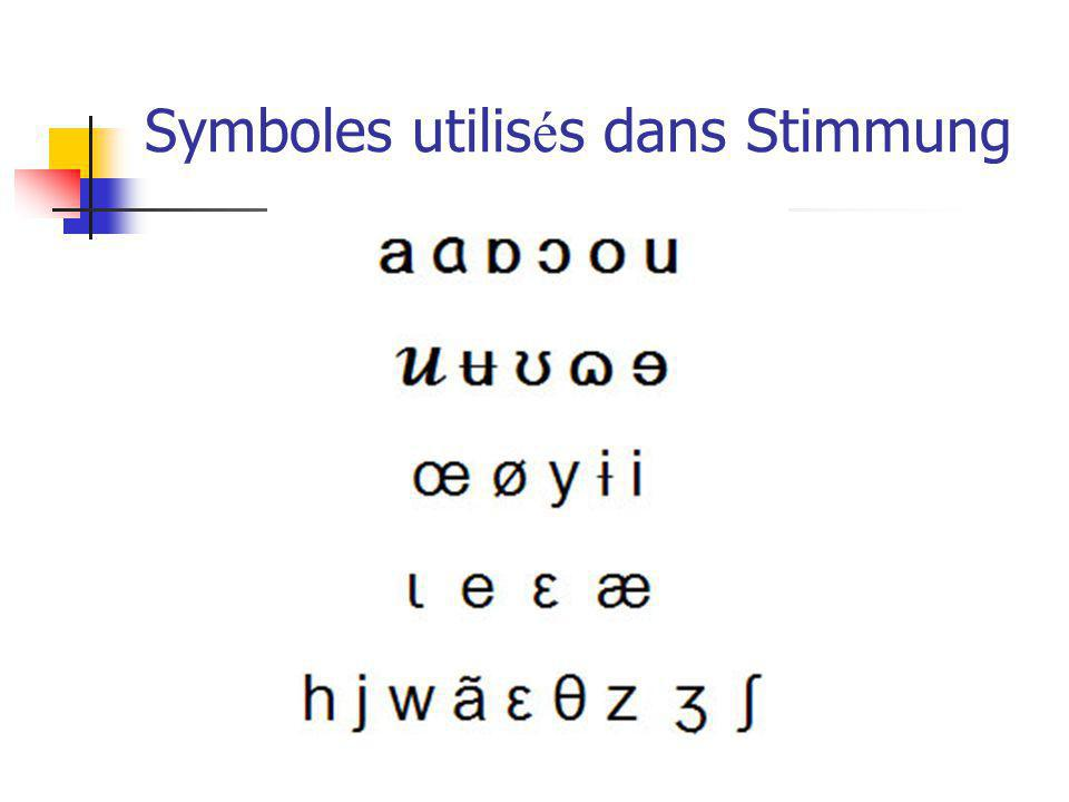 Symboles utilisés dans Stimmung
