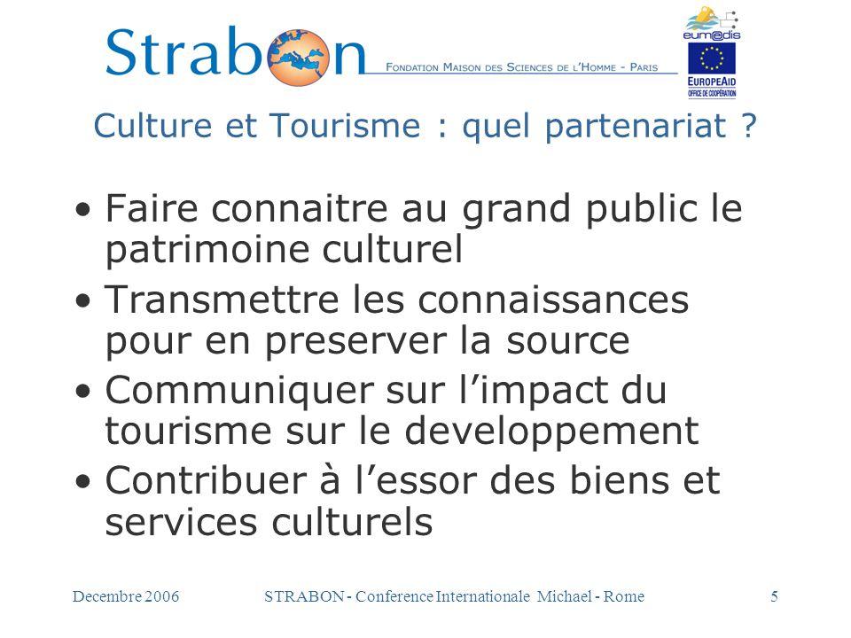 Culture et Tourisme : quel partenariat