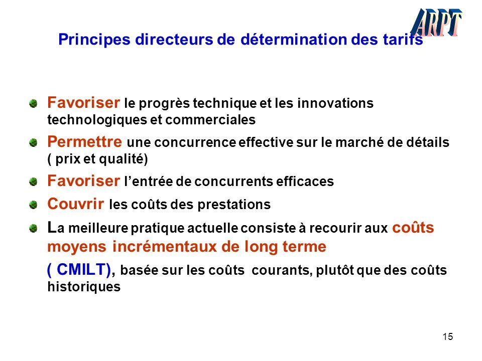 Principes directeurs de détermination des tarifs