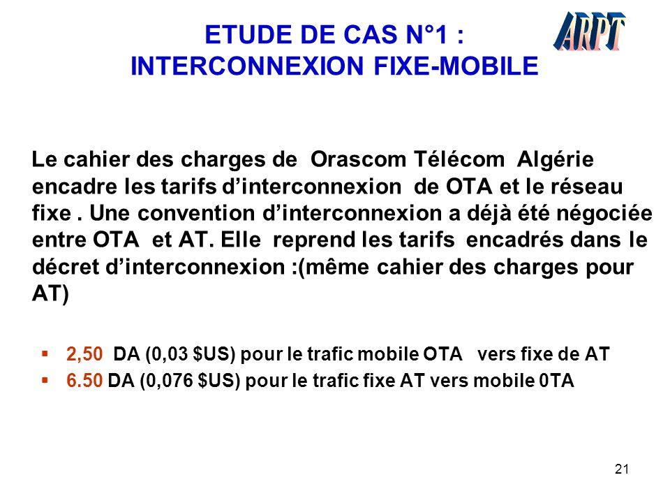 ETUDE DE CAS N°1 : INTERCONNEXION FIXE-MOBILE