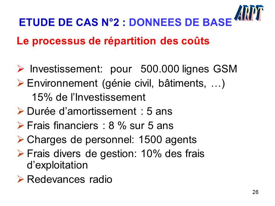 ETUDE DE CAS N°2 : DONNEES DE BASE