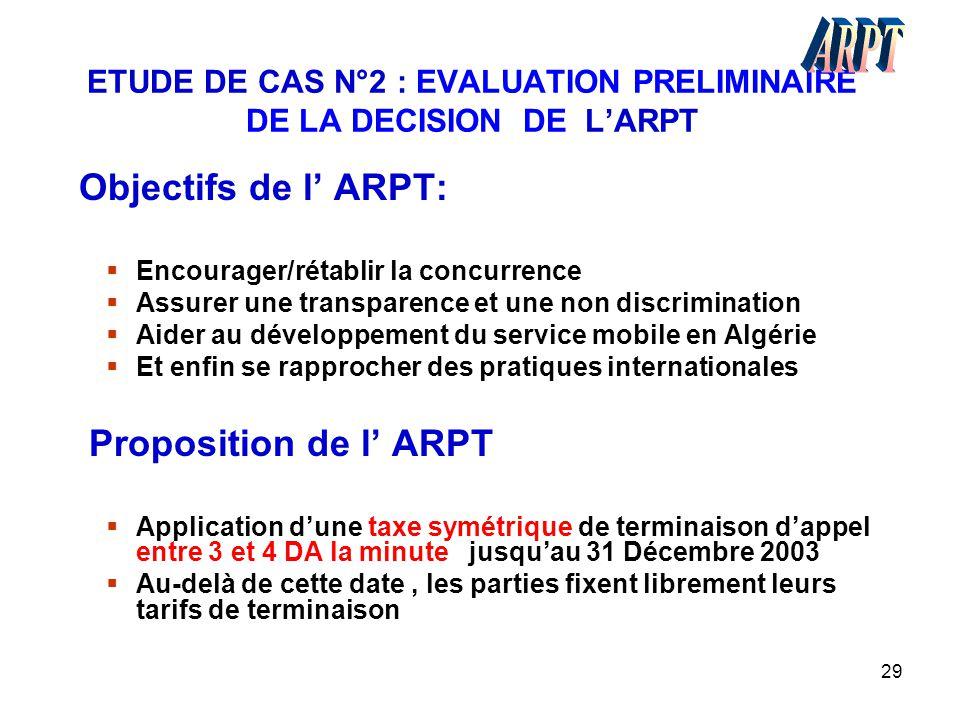 ETUDE DE CAS N°2 : EVALUATION PRELIMINAIRE DE LA DECISION DE L'ARPT
