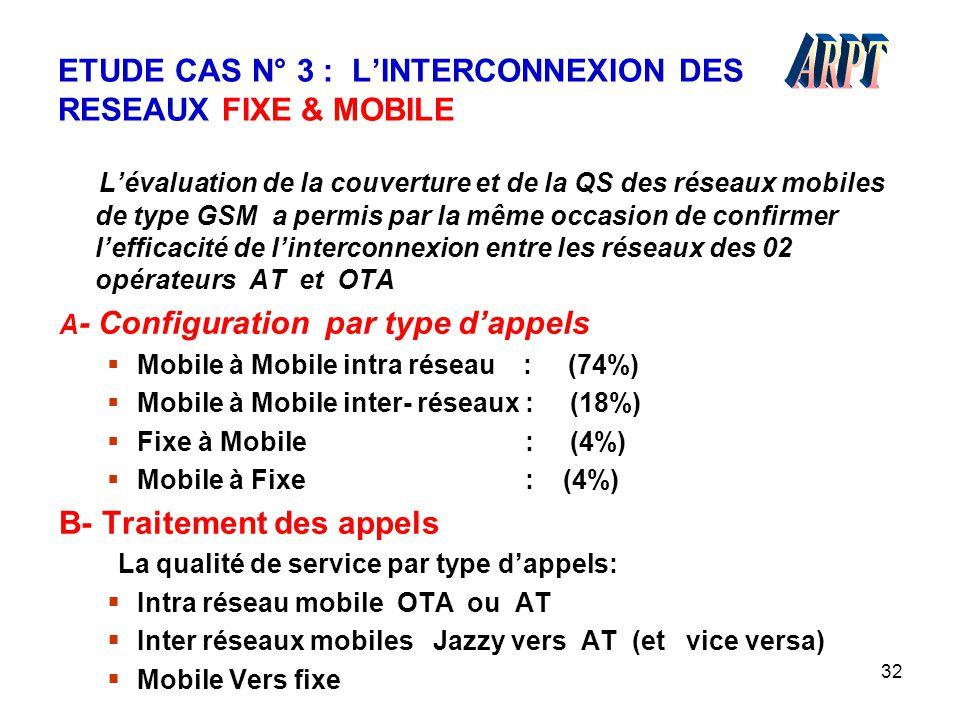 ETUDE CAS N° 3 : L'INTERCONNEXION DES RESEAUX FIXE & MOBILE