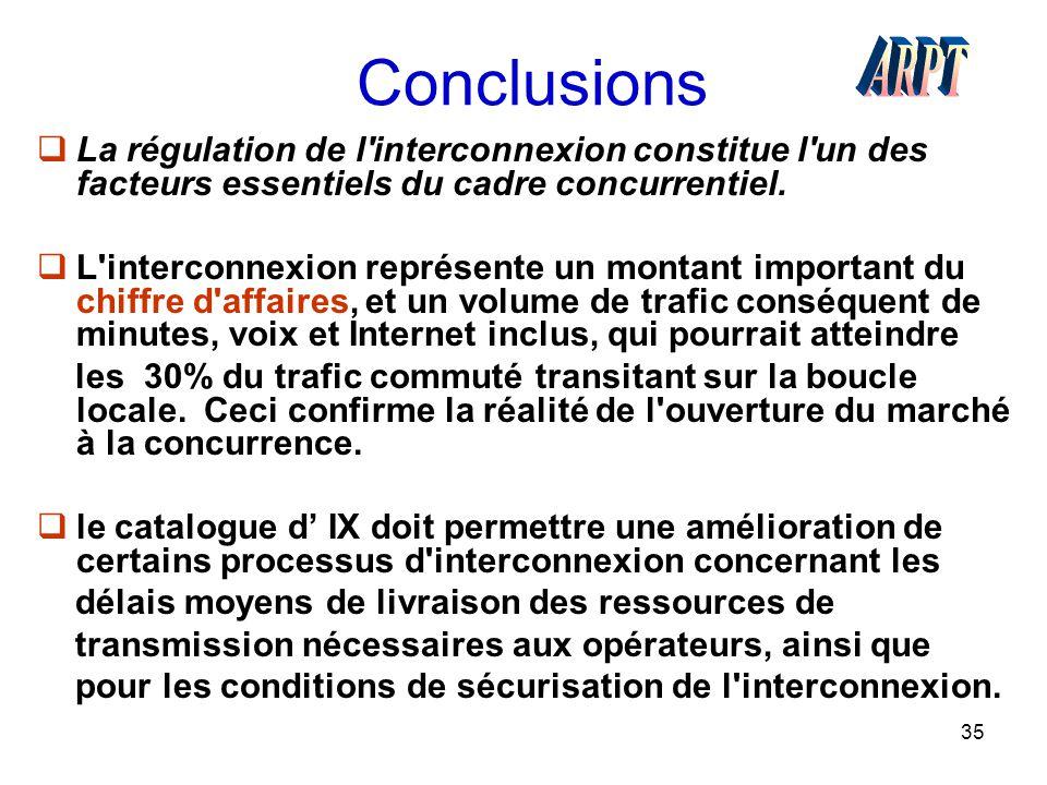 Conclusions ARPT. La régulation de l interconnexion constitue l un des facteurs essentiels du cadre concurrentiel.