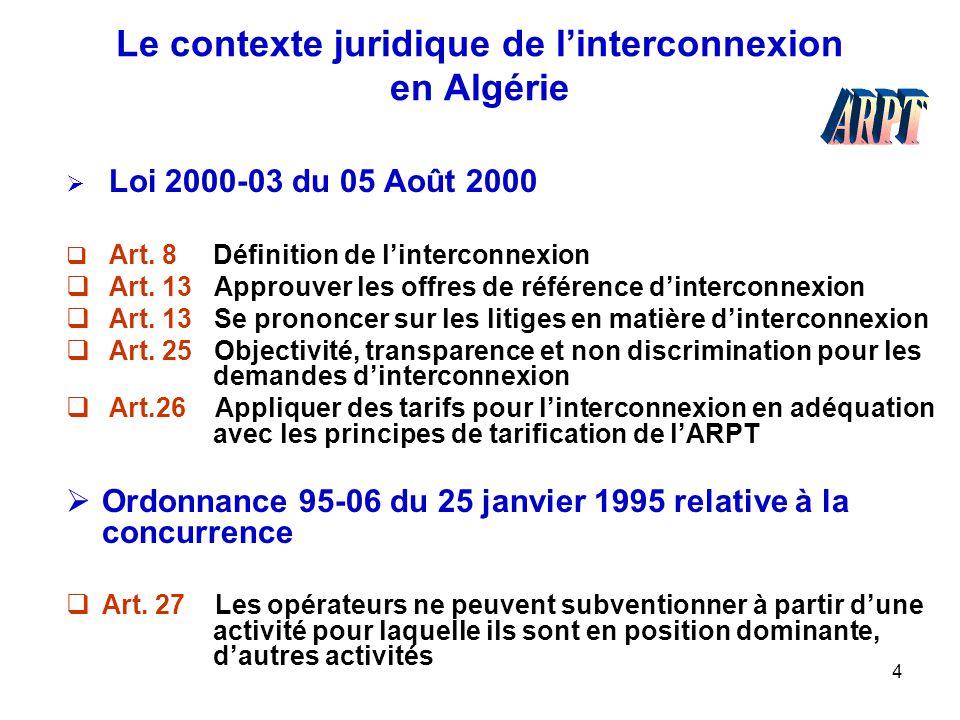 Le contexte juridique de l'interconnexion en Algérie