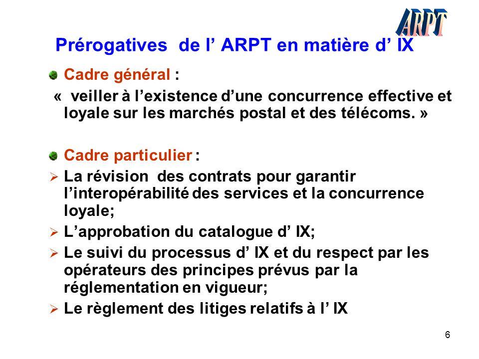 Prérogatives de l' ARPT en matière d' IX