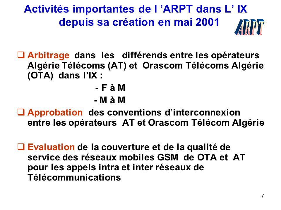 Activités importantes de l 'ARPT dans L' IX depuis sa création en mai 2001