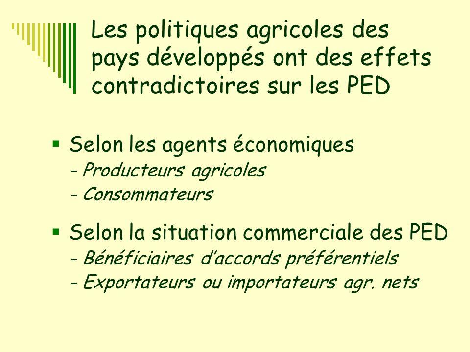 Les politiques agricoles des pays développés ont des effets contradictoires sur les PED