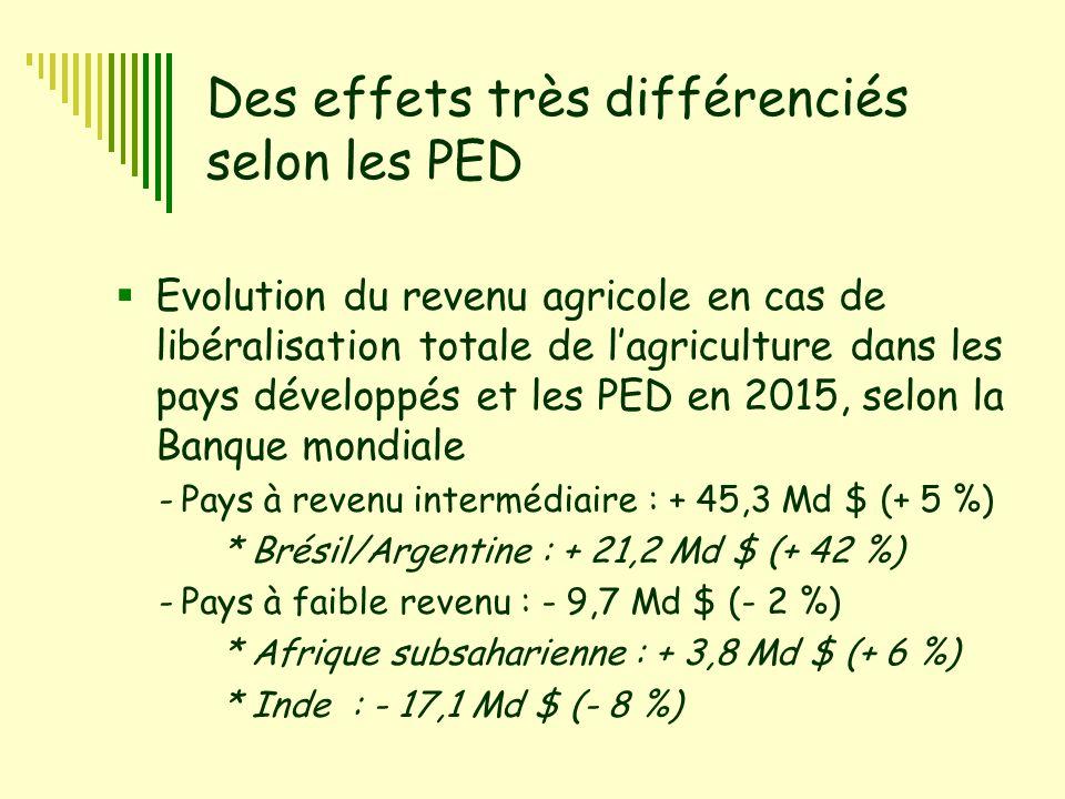 Des effets très différenciés selon les PED