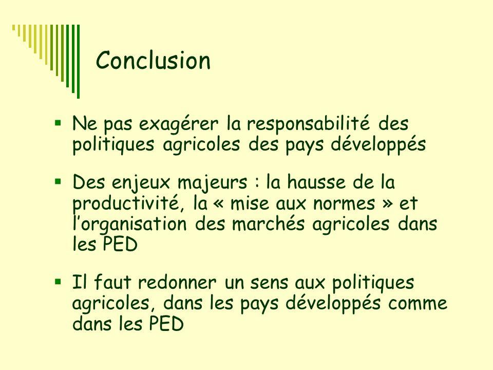 Conclusion Ne pas exagérer la responsabilité des politiques agricoles des pays développés.